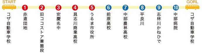 安慶名路線停留所